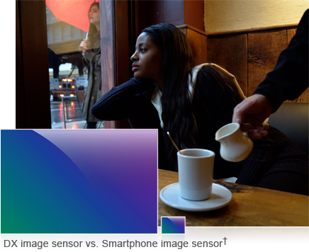 photo of woman in a coffee shop taken in low light and comparison inset of DX CMOS sensor size compared to a smaller compact size sensor