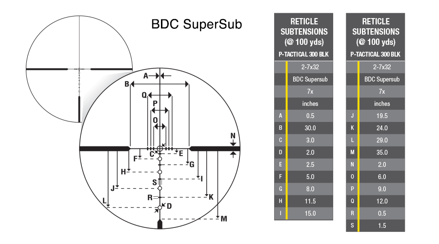 P-TACTICAL Reticles