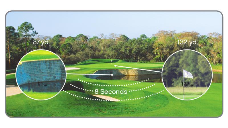 COOLSHOT 20 GII Golf Laser Rangefinder from Nikon