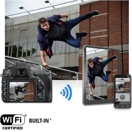 Nikon D750 photo of a male parkour athlete in mid air, inset with the same image showing on the rear LCD of a camera, a smartphone and tablet display along with the Wi-Fi logo and icon