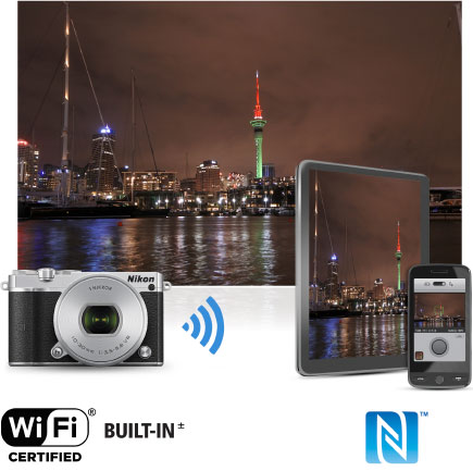 Nikon 1 J5 low light photo of a waterfront lit up at night with inset shots of the camera, and a tablet and smartphone with the image on their LCDs