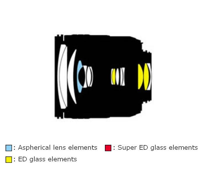 Оптическая схема объектива Nikon 18-70mm f/3.5-4.5G IF-ED AF-S DX Zoom-Nikkor.